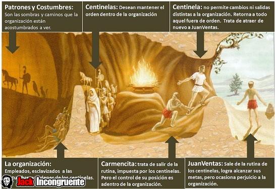 caverna-carmencita