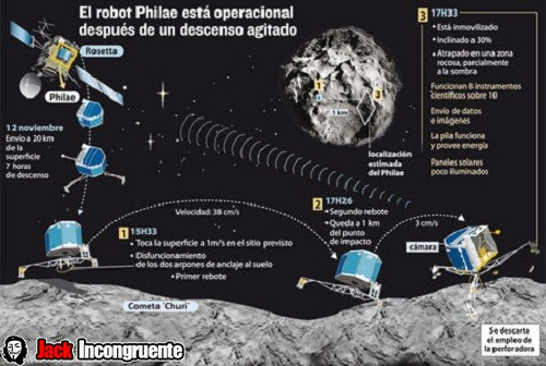 robot-Philae cometa